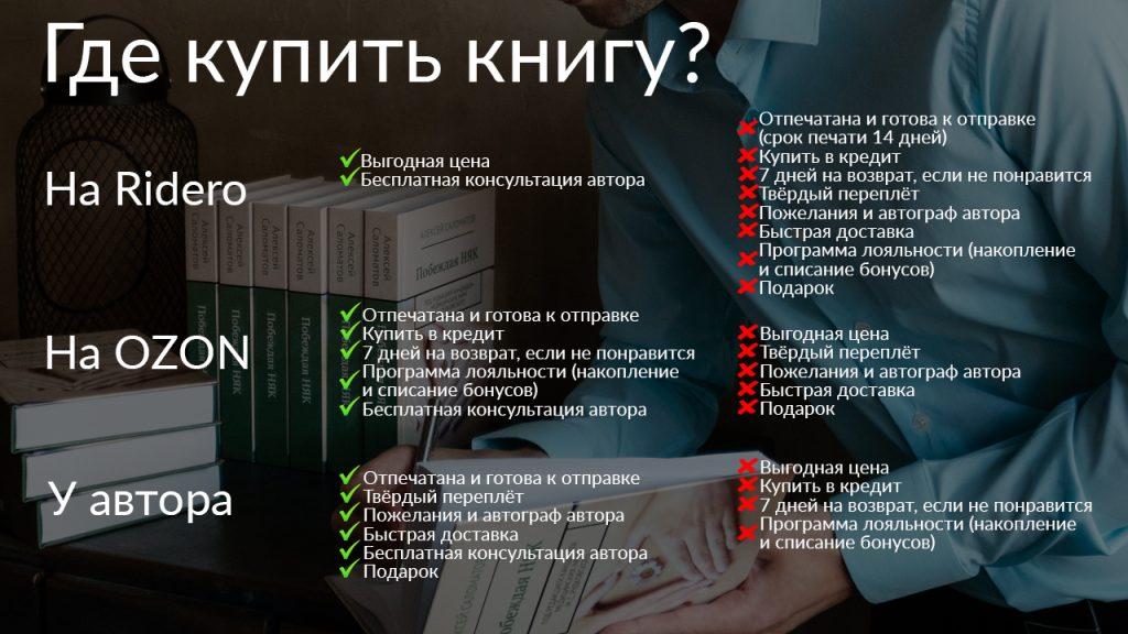 Книга Побеждая НЯК. Алексей Саломатов. Памятка читателю
