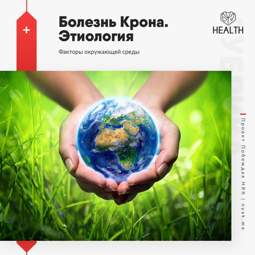 Этиология болезни Крона. Факторы окружающей среды