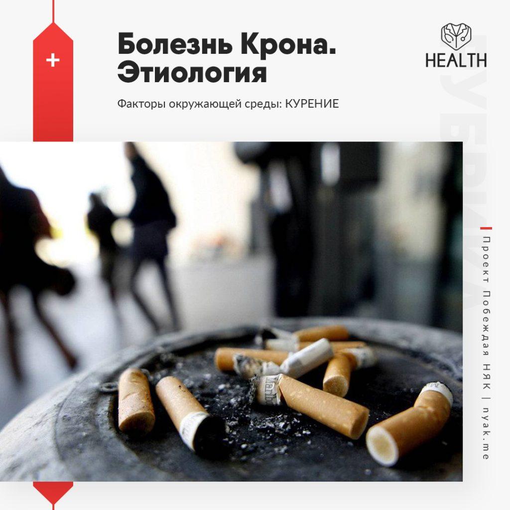 Этиология болезни Крона. Факторы окружающей среды. Курение