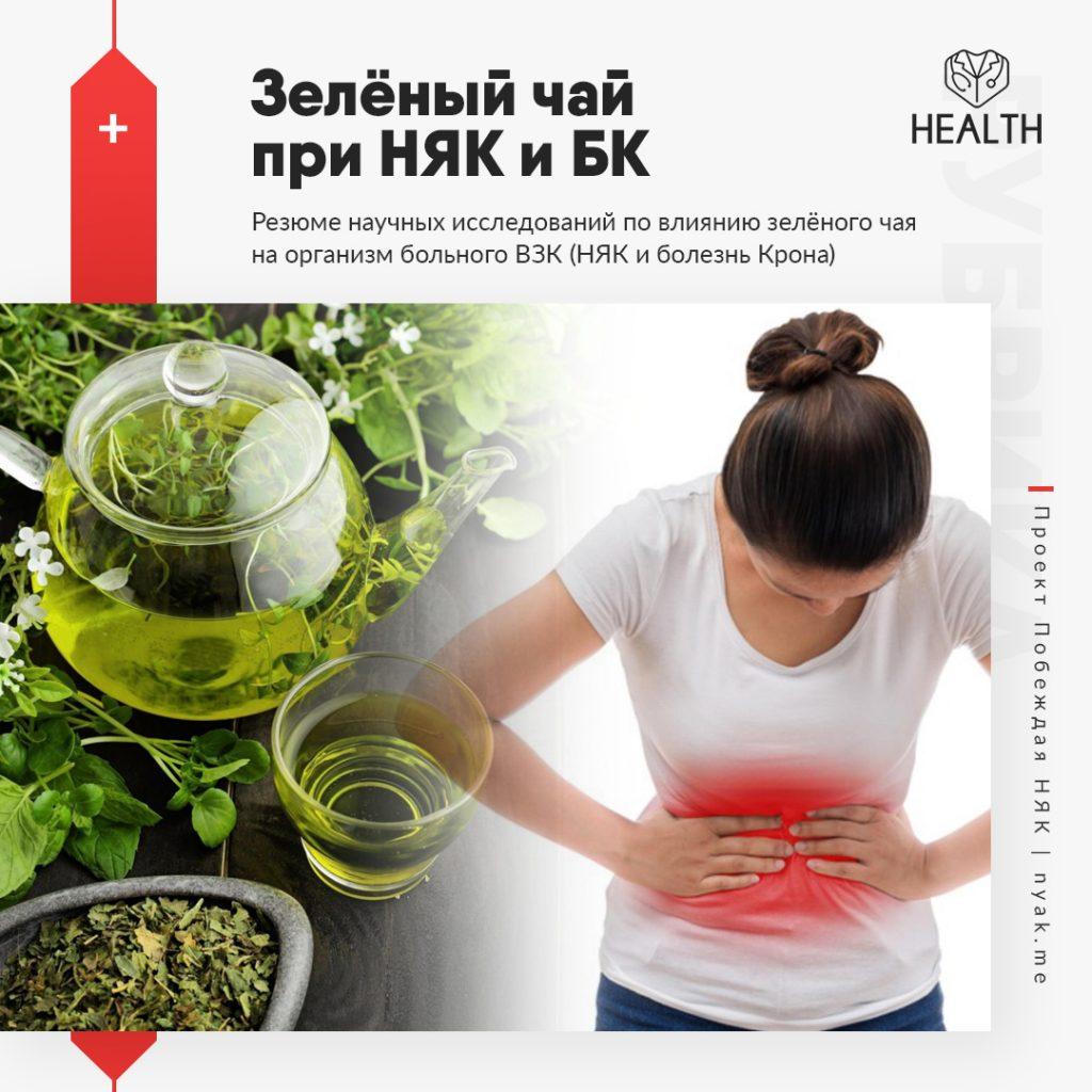 Резюме научных исследований по влиянию зелёного чая на организм больного ВЗК (НЯК и болезнь Крона)