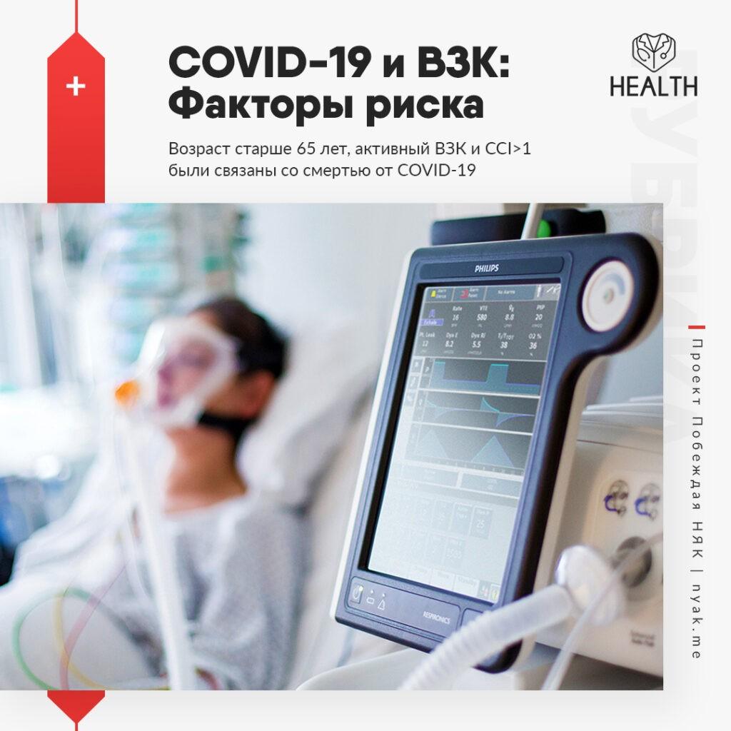 COVID-19 и ВЗК. Прогнозирование и факторы риска