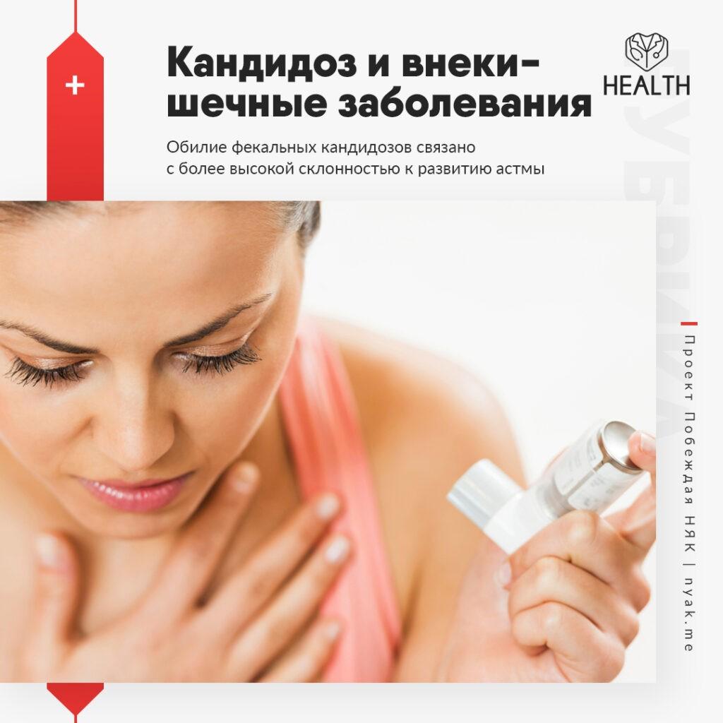 Кандидоз и внекишечные воспалительные заболевания