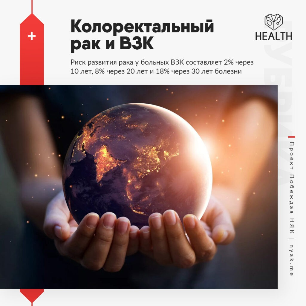Риск развития рака у больных ВЗК составляет 2% через 10 лет, 8% через 20 лет и 18% через 30 лет болезни