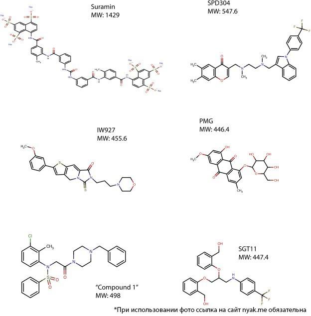 Структуры низкомолекулярных ингибиторов ФНО-α